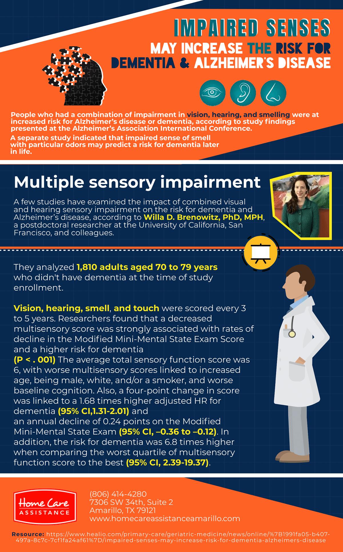 Poor Senses Raise Dementia & Alzheimer's Risk [Infographic]